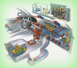 Személygépkocsi klímarendszerének felépítése az utastér irányából nézve
